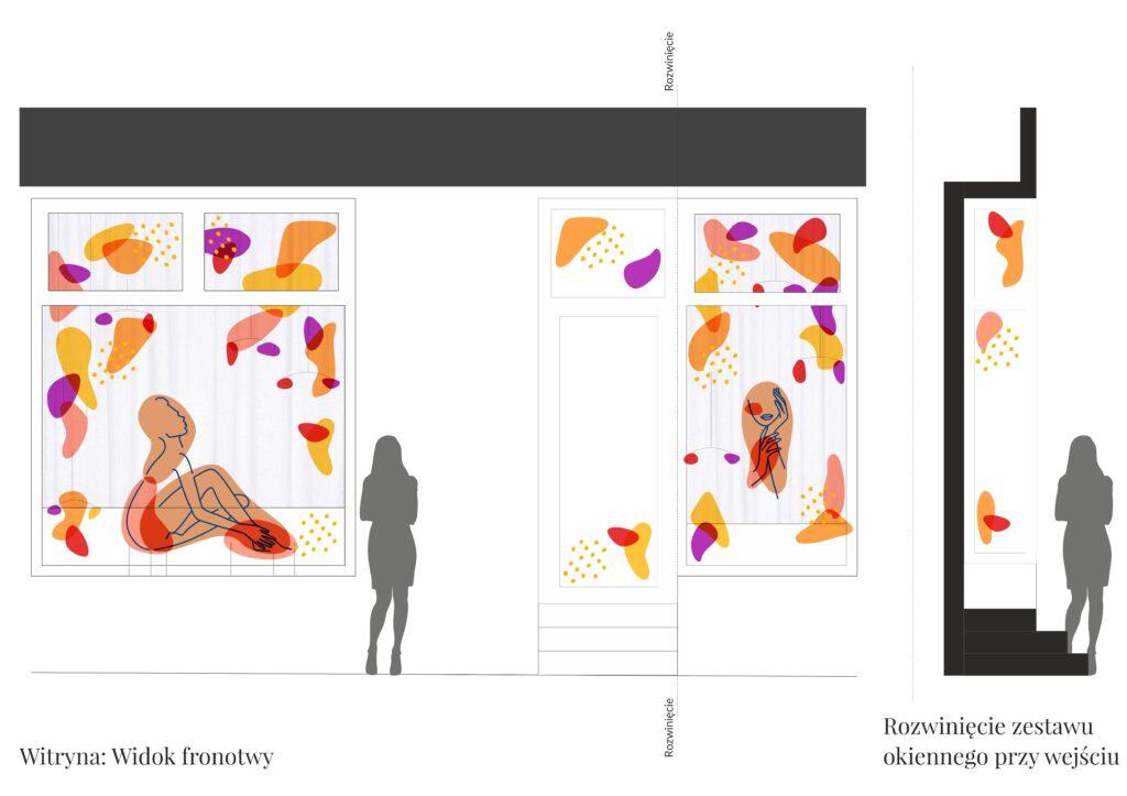 projektowanie witryn sklepowych